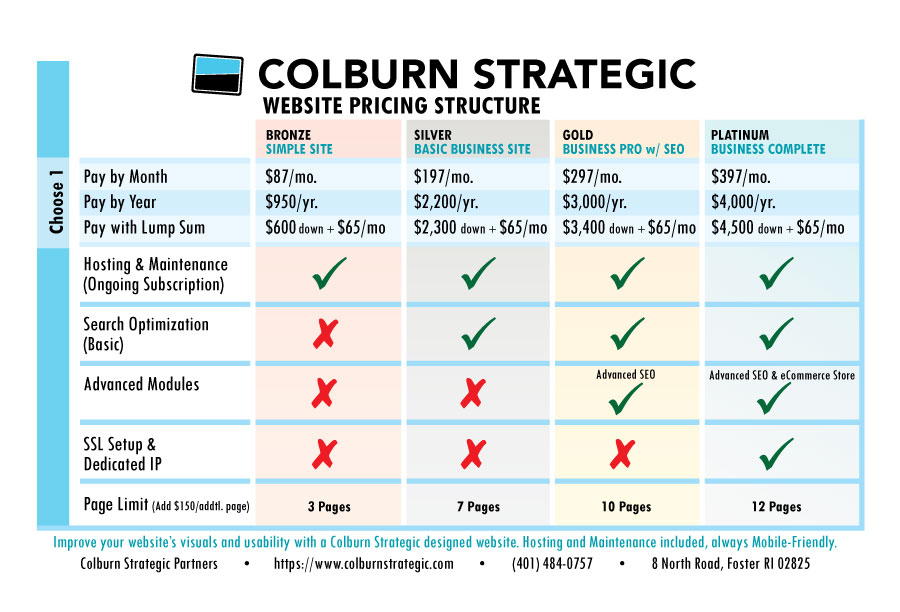 Colburn Strategic Website Pricing